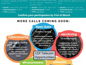 CEF Telecom 2020-1 calls are open to apply