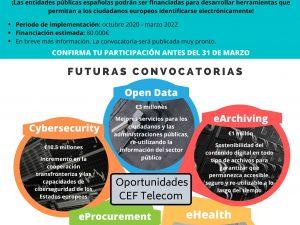 Participe con LMT en las convocatorias de CEF Telecom 2020