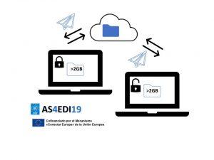 Los participantes de AS4EDI19 están realizando las pruebas de interoperabilidad, antes de concluir la Acción
